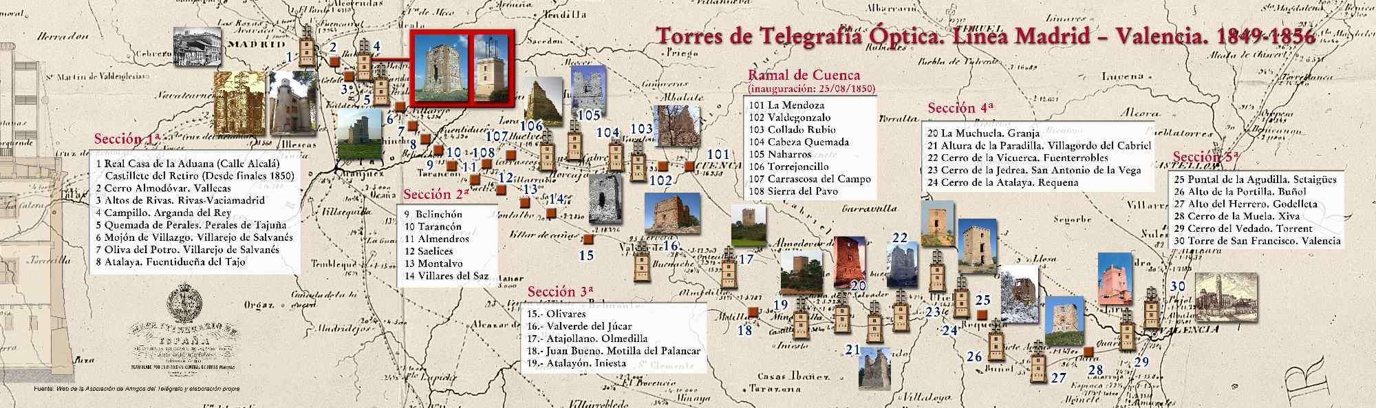 44652a34a66ad ... línea telegráfica Madrid-Valencia (1849-1857).